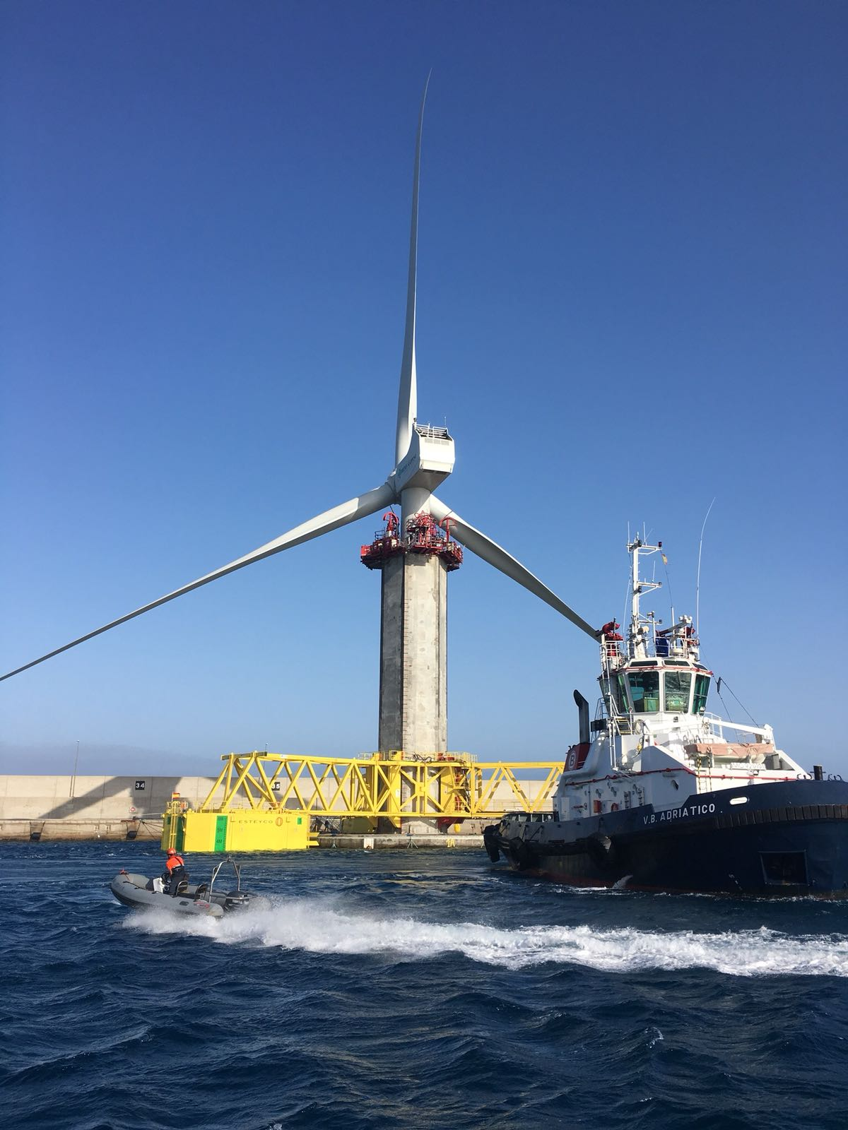 Esteyco's ELISA/ELICAN project as one of EU's successful funded projects in the field of clean energy innovation